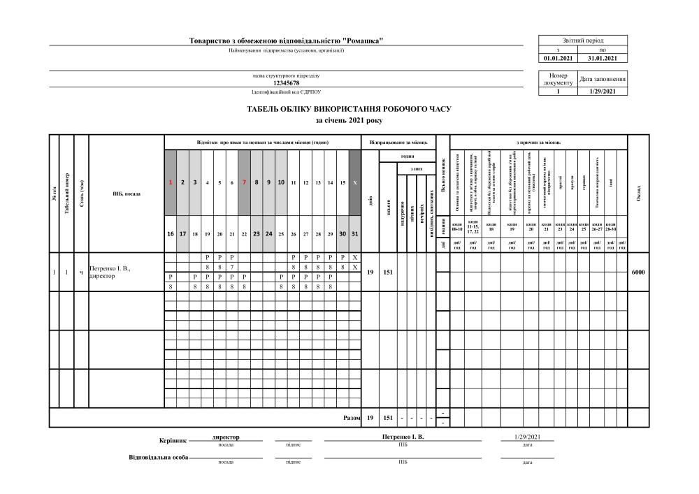 Заповнені табелі обліку робочого часу на 2021 рік